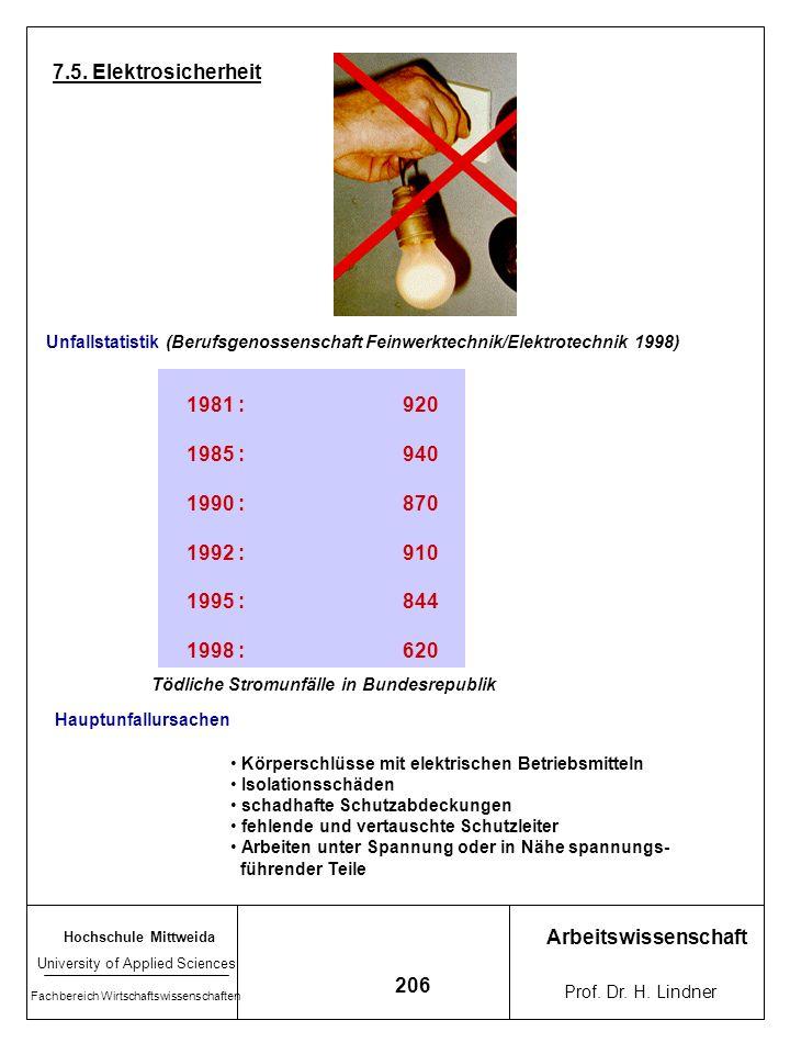 7.5. Elektrosicherheit 1981 : 920 1985 : 940 1990 : 870 1992 : 910