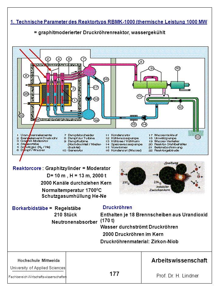 1. Technische Parameter des Reaktortyps RBMK-1000 (thermische Leistung 1000 MW
