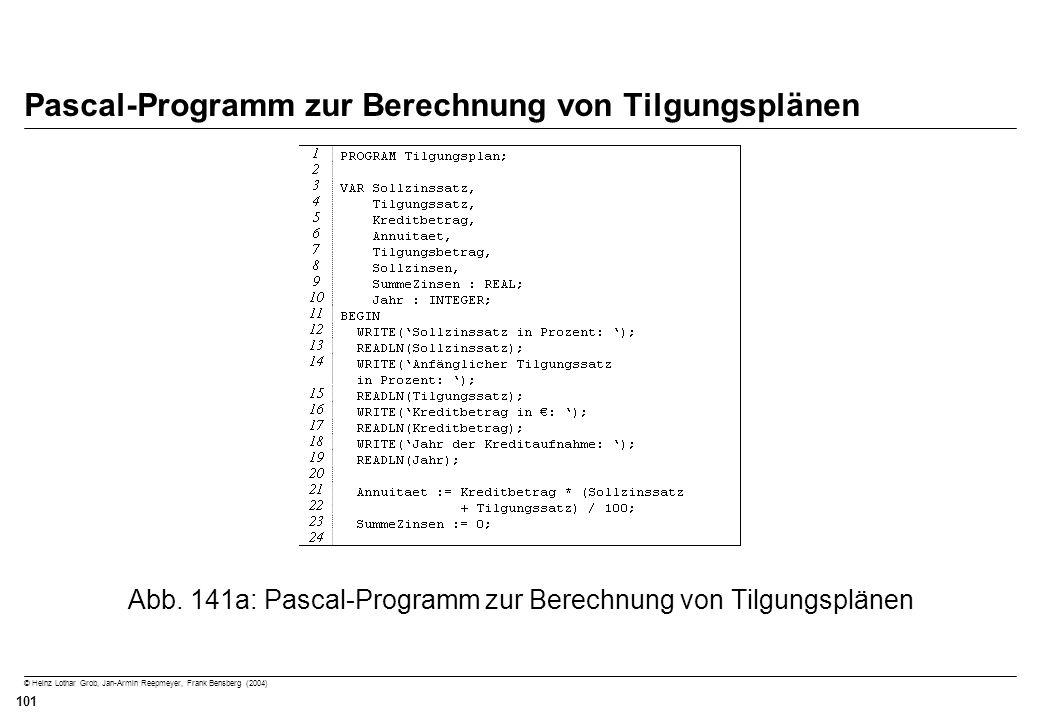 Pascal-Programm zur Berechnung von Tilgungsplänen