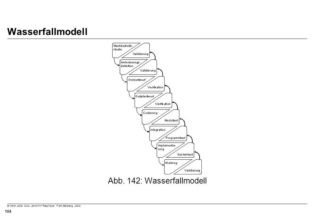 Abb. 142: Wasserfallmodell