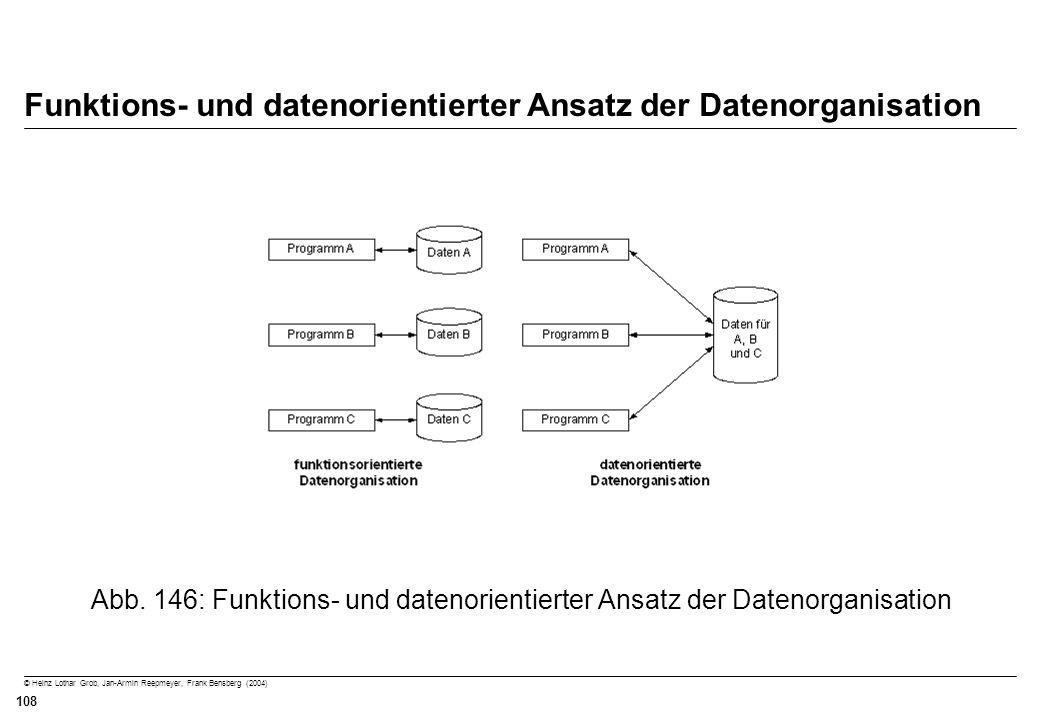 Funktions- und datenorientierter Ansatz der Datenorganisation