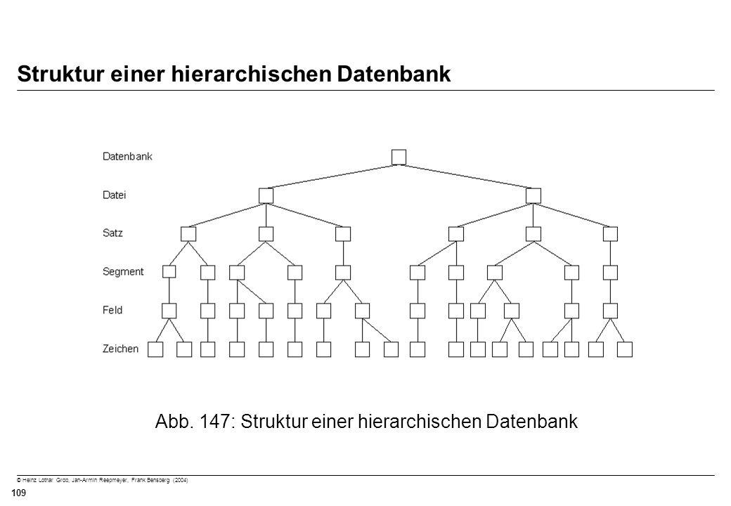 Struktur einer hierarchischen Datenbank