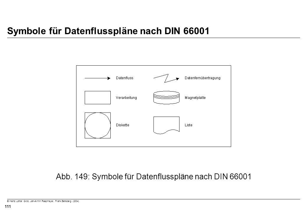 Symbole für Datenflusspläne nach DIN 66001