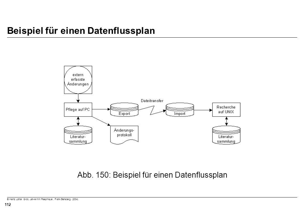 Beispiel für einen Datenflussplan