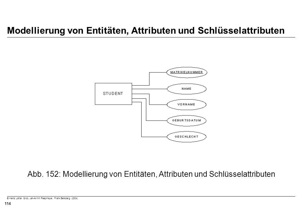 Modellierung von Entitäten, Attributen und Schlüsselattributen