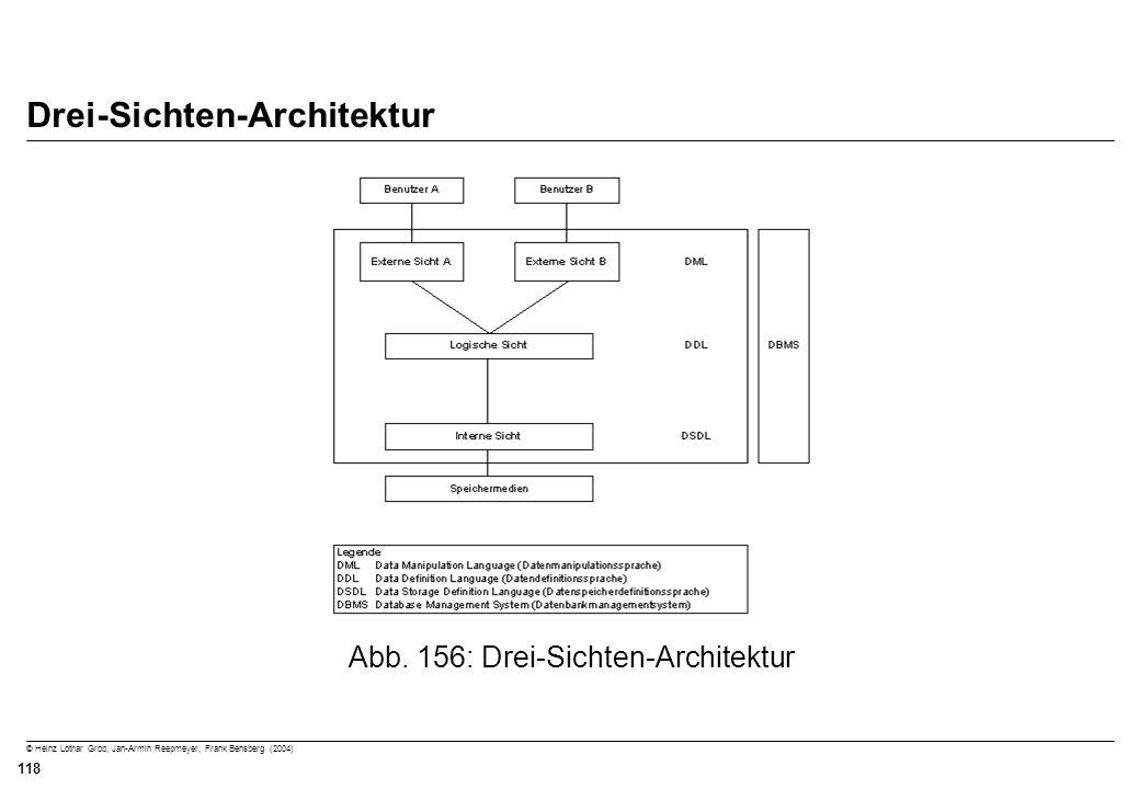 Drei-Sichten-Architektur
