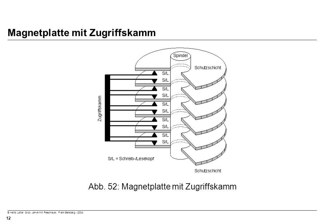 Magnetplatte mit Zugriffskamm