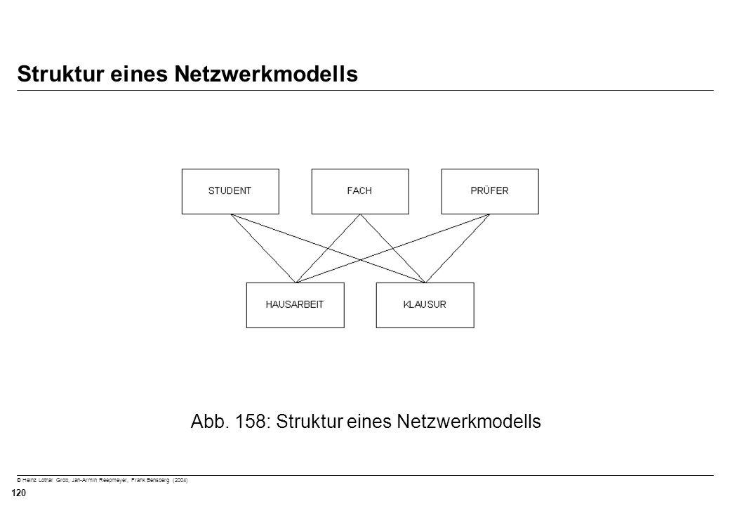 Struktur eines Netzwerkmodells