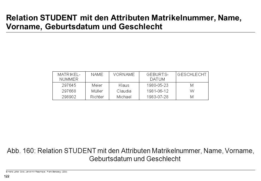 Relation STUDENT mit den Attributen Matrikelnummer, Name, Vorname, Geburtsdatum und Geschlecht