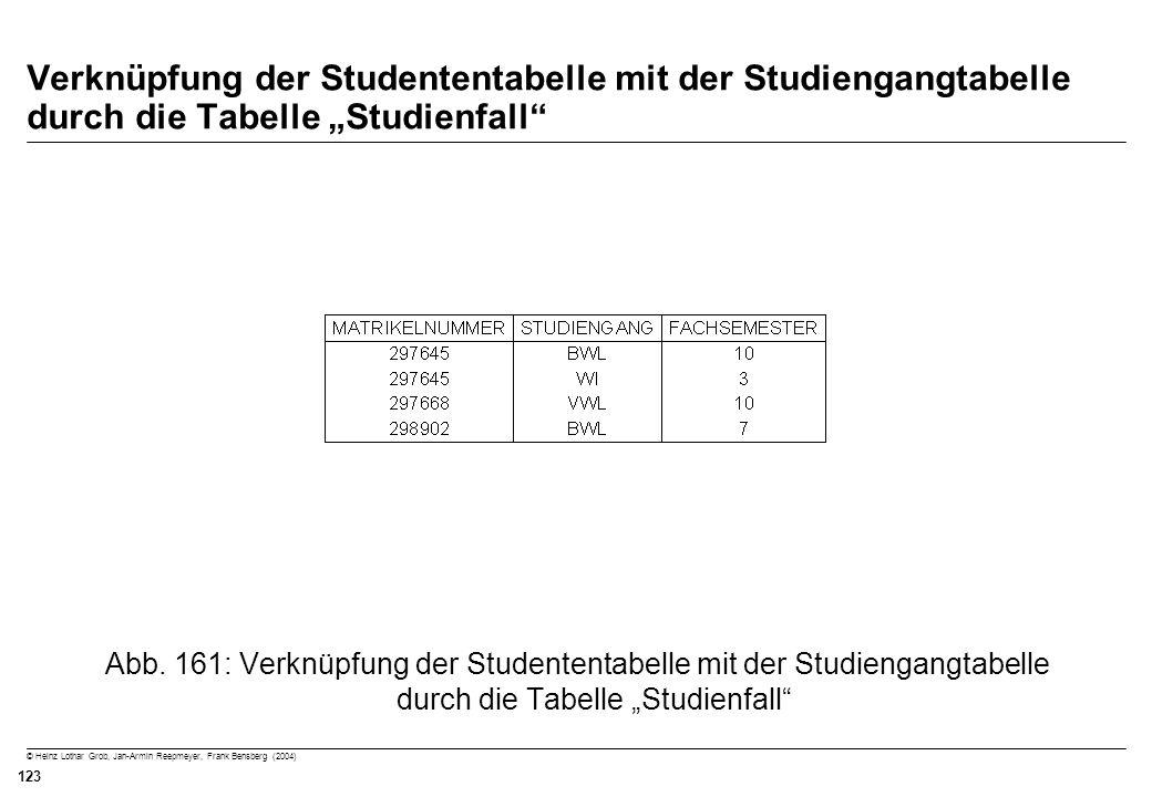 """Verknüpfung der Studententabelle mit der Studiengangtabelle durch die Tabelle """"Studienfall"""