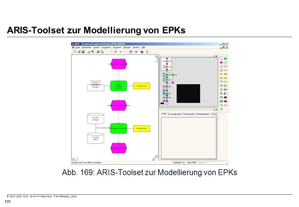 ARIS-Toolset zur Modellierung von EPKs