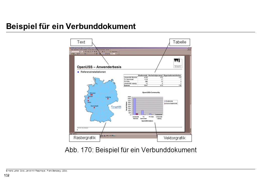 Beispiel für ein Verbunddokument