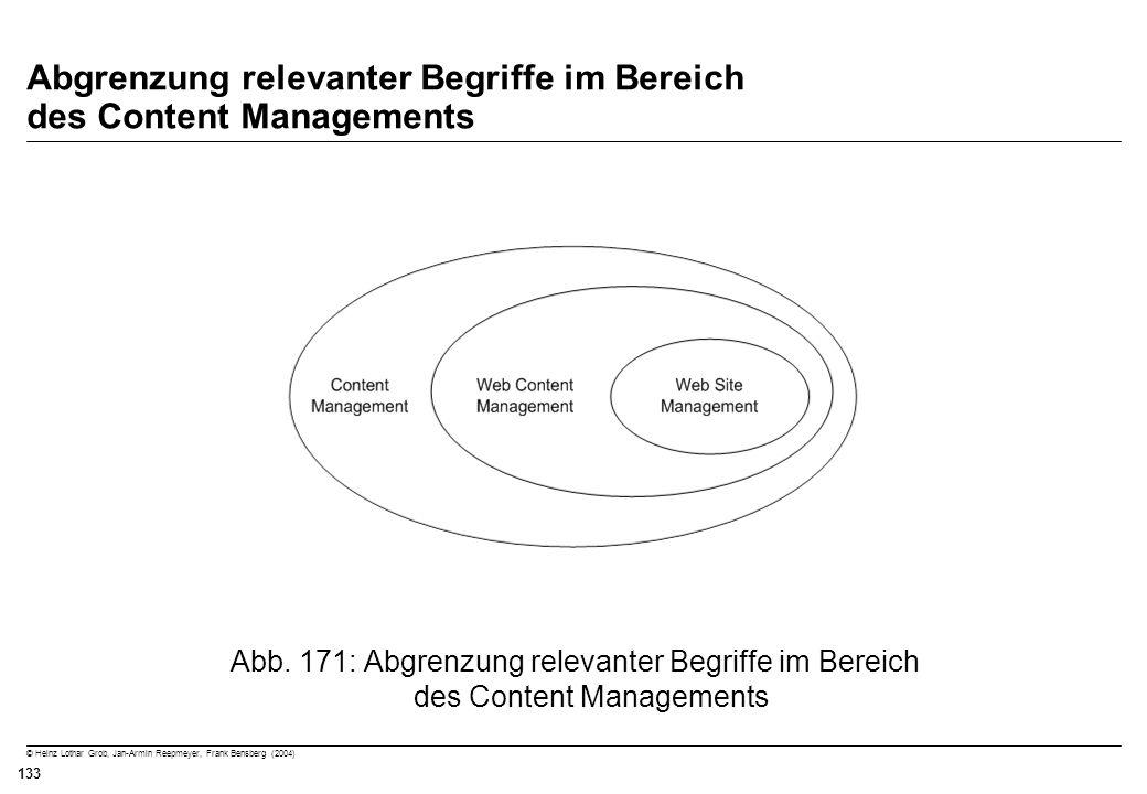 Abgrenzung relevanter Begriffe im Bereich des Content Managements