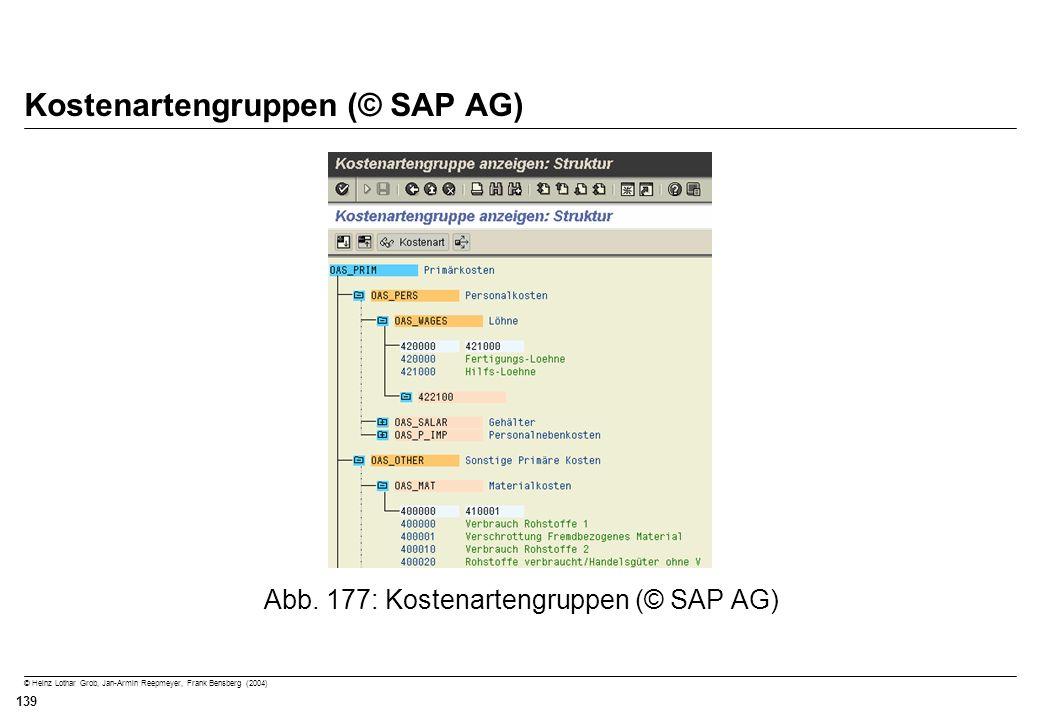 Kostenartengruppen (© SAP AG)