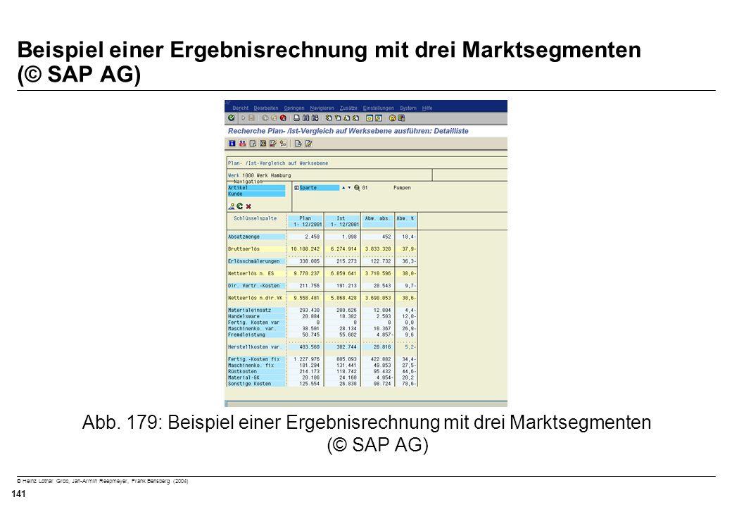 Beispiel einer Ergebnisrechnung mit drei Marktsegmenten (© SAP AG)