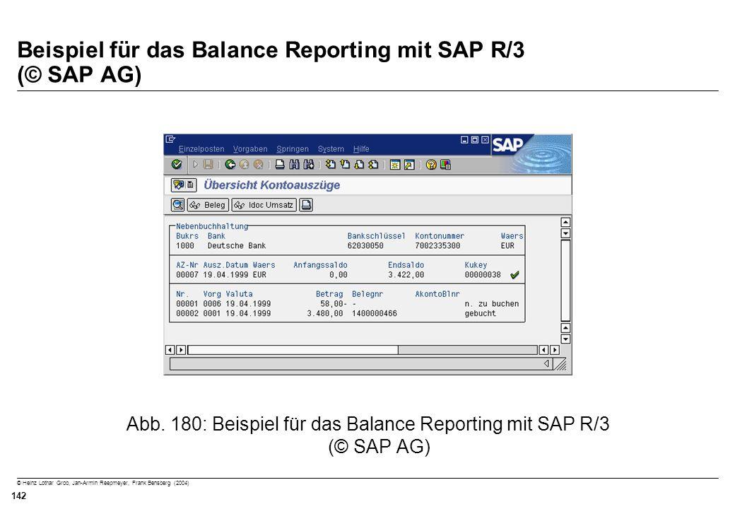 Beispiel für das Balance Reporting mit SAP R/3 (© SAP AG)