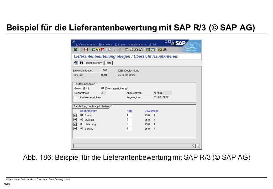 Beispiel für die Lieferantenbewertung mit SAP R/3 (© SAP AG)