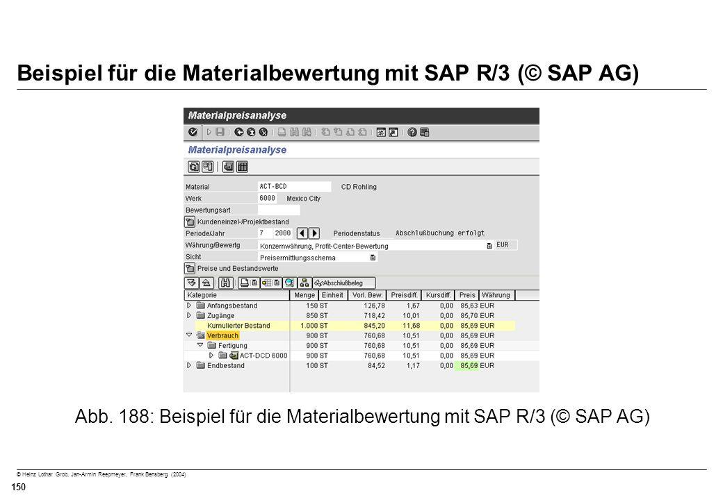 Beispiel für die Materialbewertung mit SAP R/3 (© SAP AG)