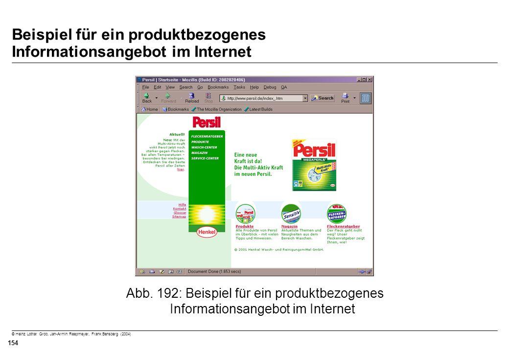 Beispiel für ein produktbezogenes Informationsangebot im Internet