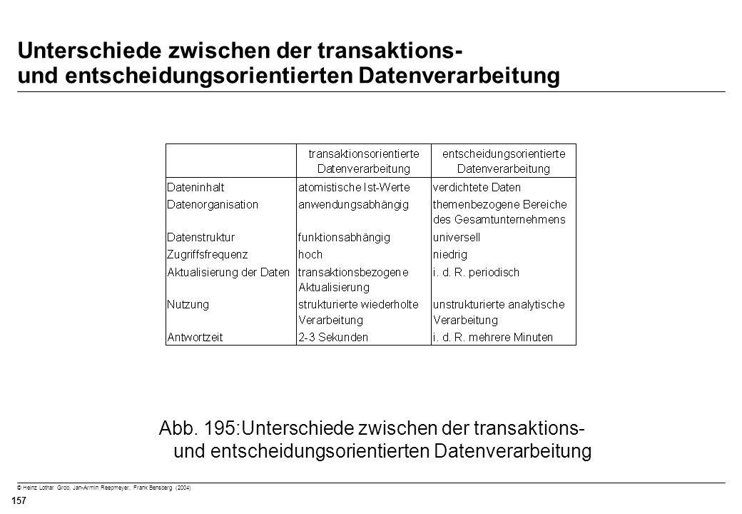 Unterschiede zwischen der transaktions- und entscheidungsorientierten Datenverarbeitung