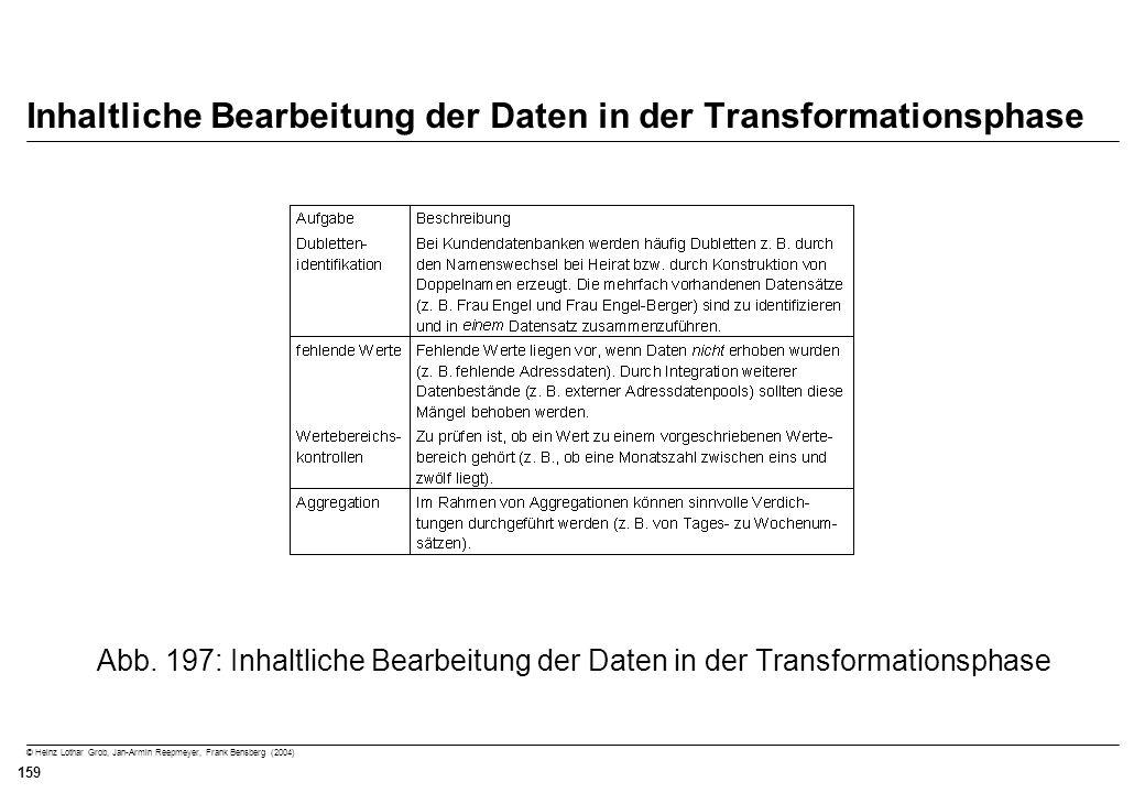 Inhaltliche Bearbeitung der Daten in der Transformationsphase