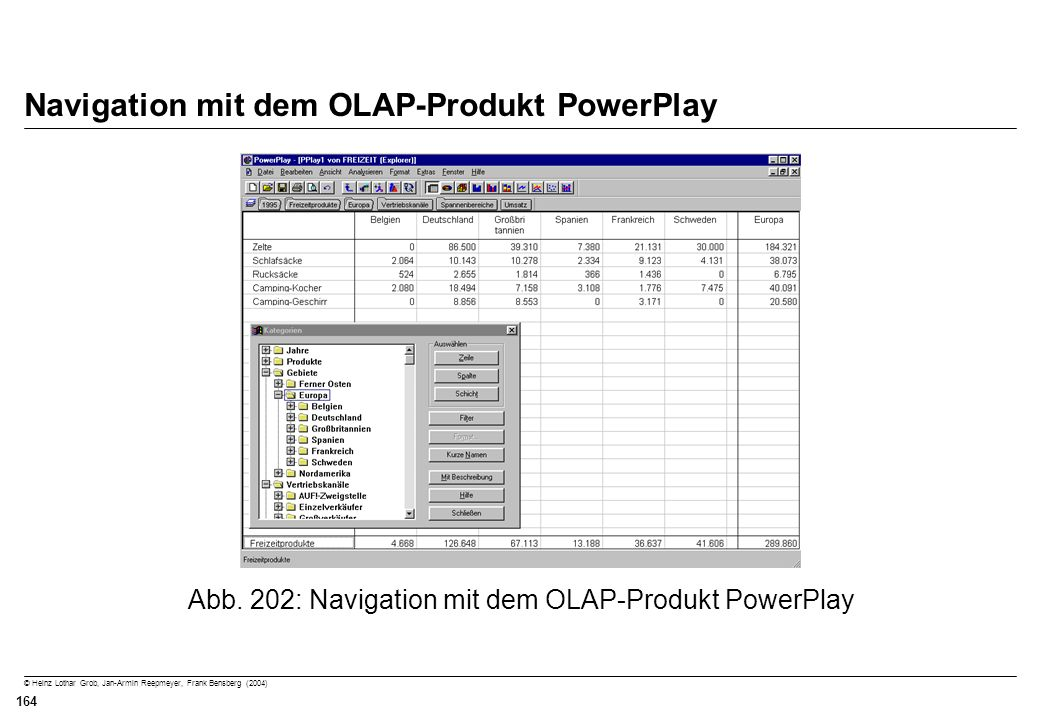 Navigation mit dem OLAP-Produkt PowerPlay
