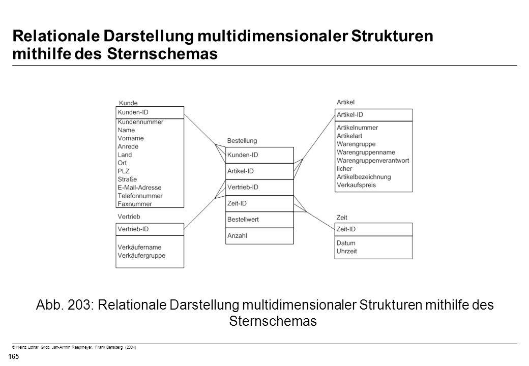 Relationale Darstellung multidimensionaler Strukturen mithilfe des Sternschemas