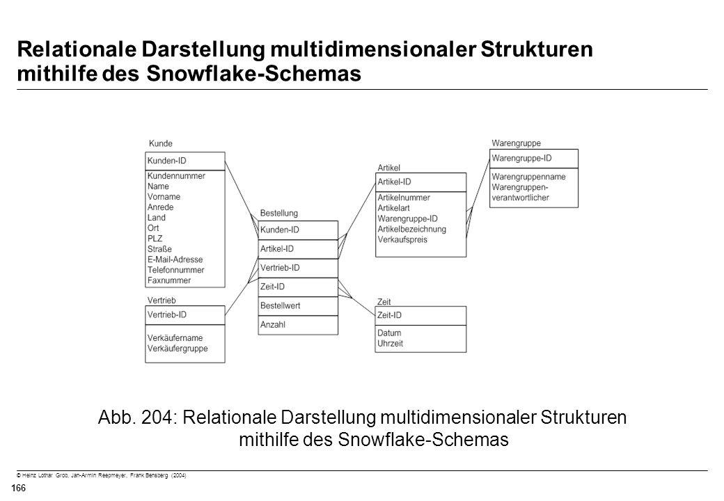 Relationale Darstellung multidimensionaler Strukturen mithilfe des Snowflake-Schemas
