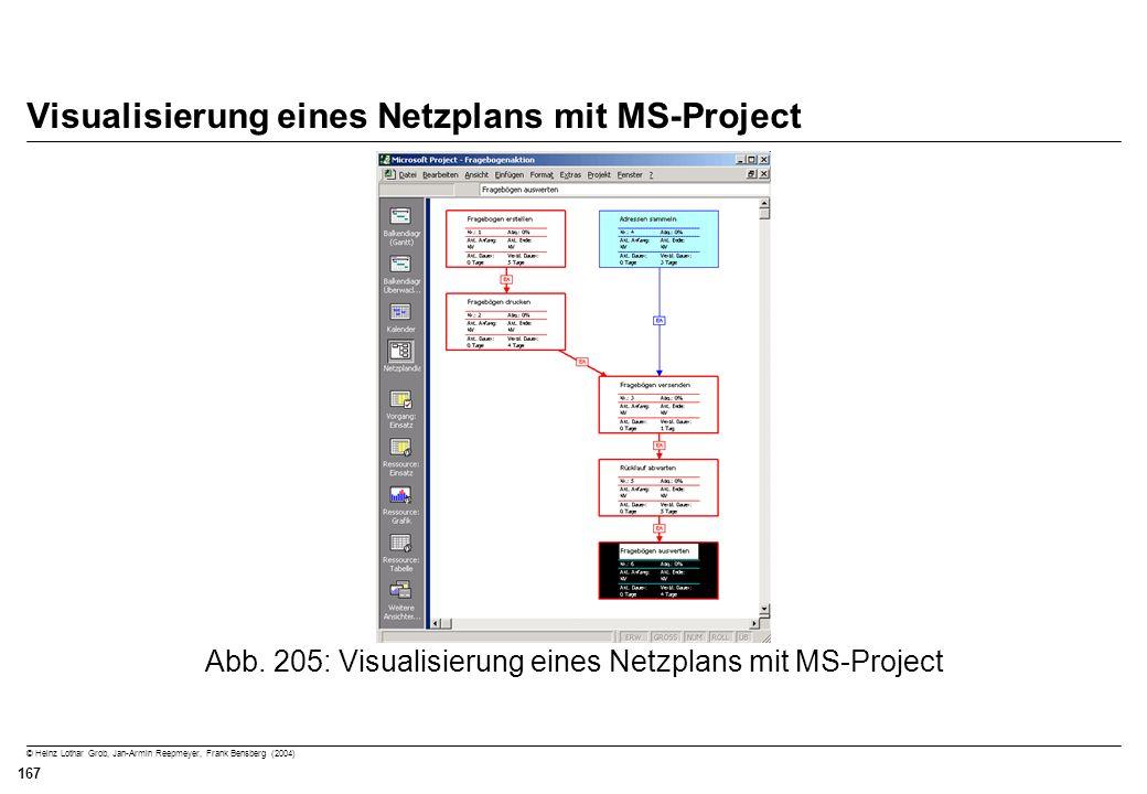 Visualisierung eines Netzplans mit MS-Project