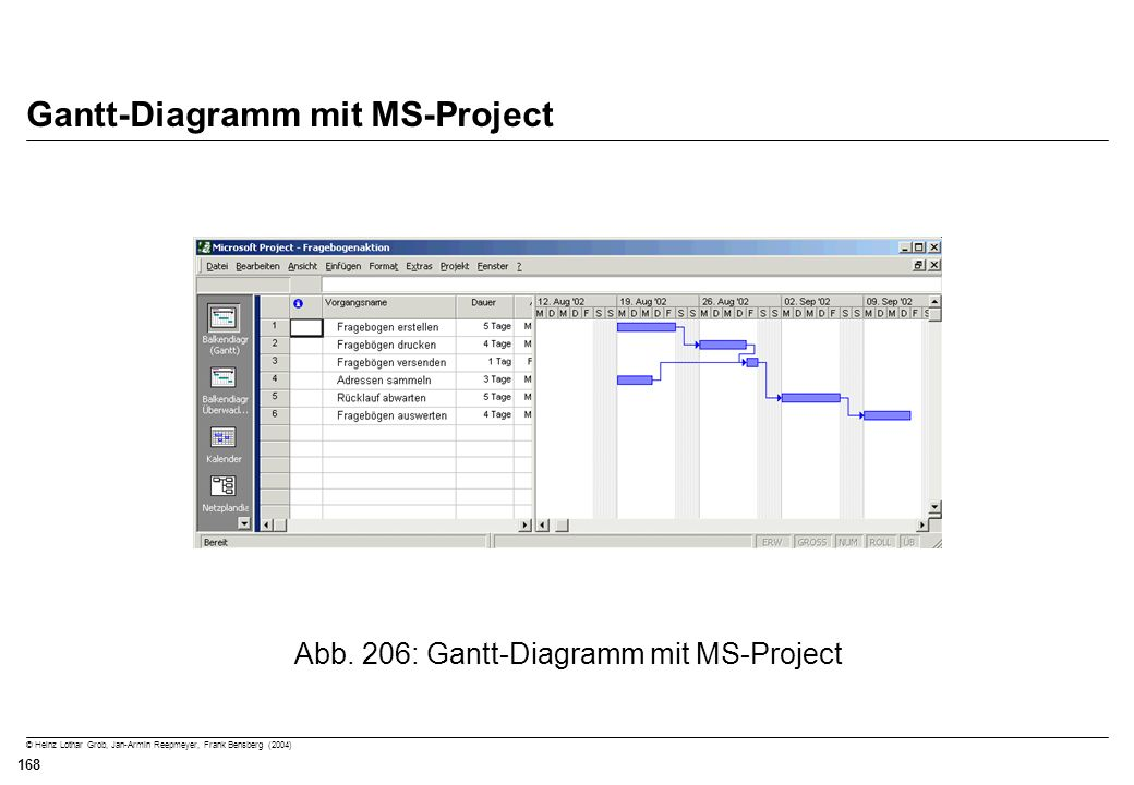 Gantt-Diagramm mit MS-Project
