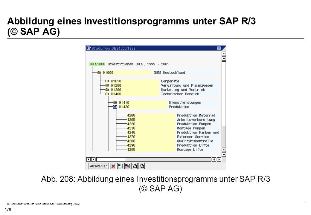 Abbildung eines Investitionsprogramms unter SAP R/3 (© SAP AG)