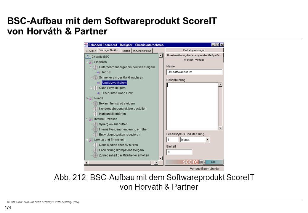 BSC-Aufbau mit dem Softwareprodukt ScoreIT von Horváth & Partner
