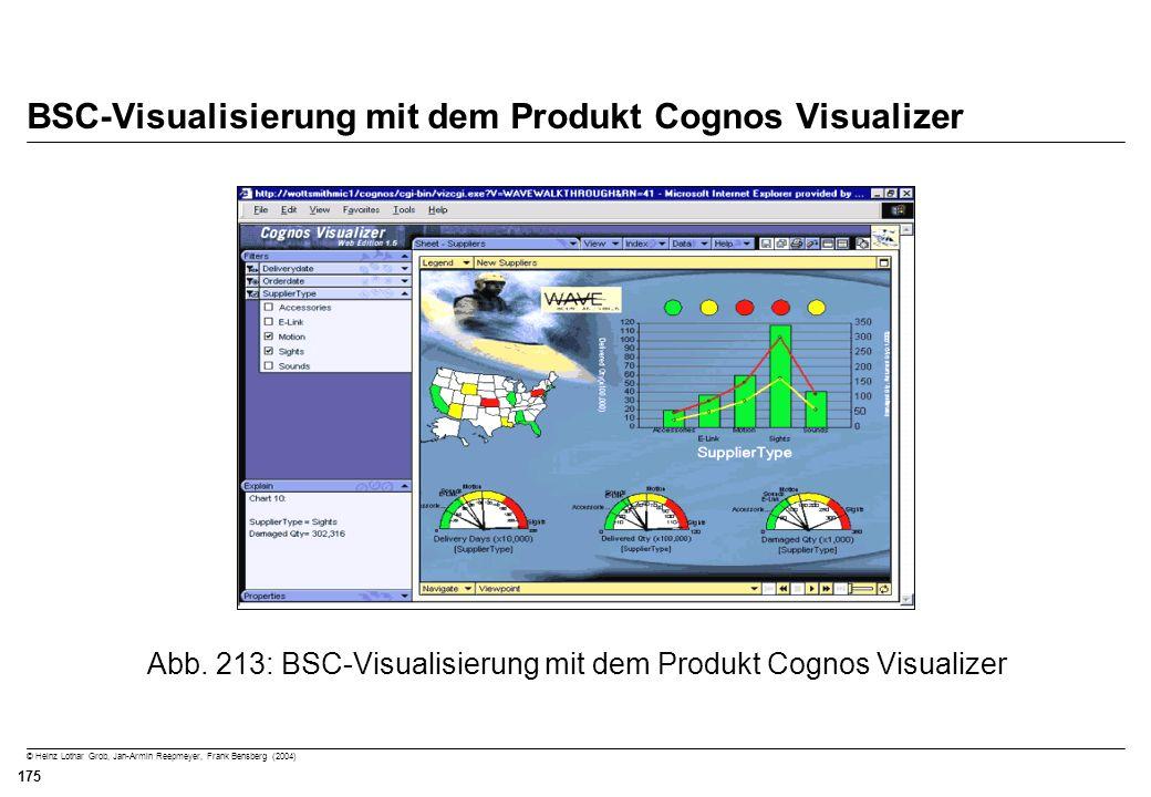 BSC-Visualisierung mit dem Produkt Cognos Visualizer