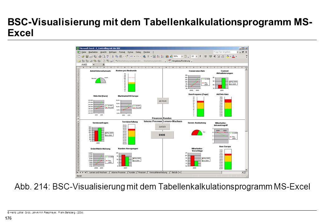 BSC-Visualisierung mit dem Tabellenkalkulationsprogramm MS-Excel