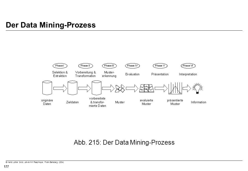 Der Data Mining-Prozess