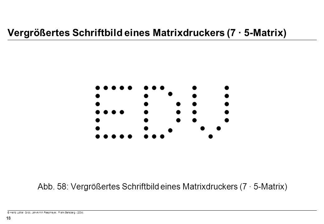 Vergrößertes Schriftbild eines Matrixdruckers (7 · 5-Matrix)