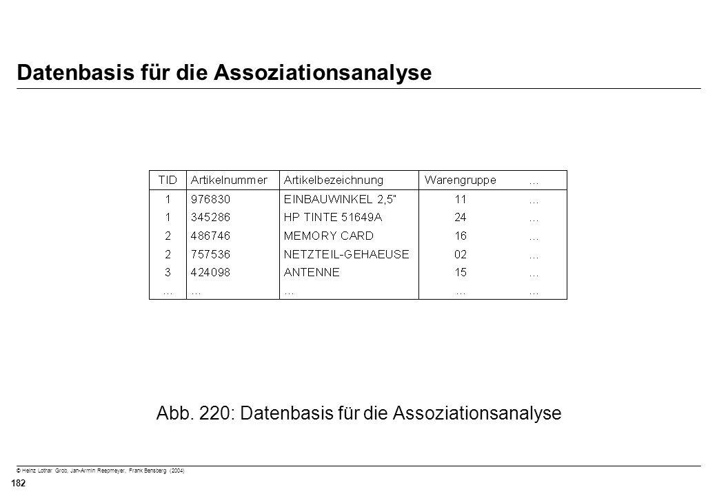 Datenbasis für die Assoziationsanalyse