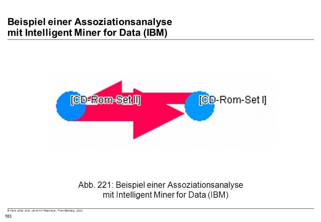 Beispiel einer Assoziationsanalyse mit Intelligent Miner for Data (IBM)