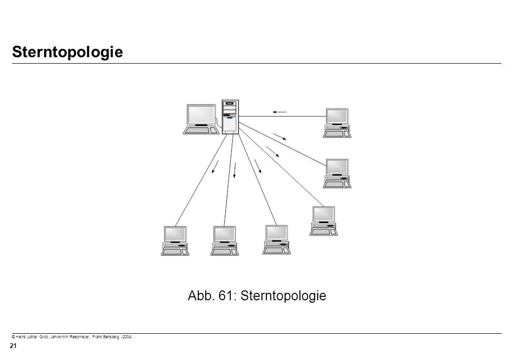 Sterntopologie Abb. 61: Sterntopologie