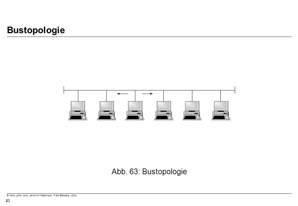 Bustopologie Abb. 63: Bustopologie