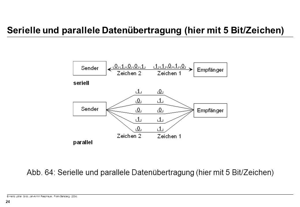 Serielle und parallele Datenübertragung (hier mit 5 Bit/Zeichen)
