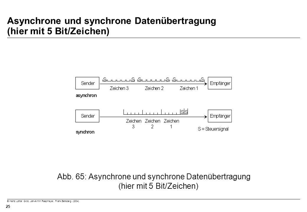 Asynchrone und synchrone Datenübertragung (hier mit 5 Bit/Zeichen)