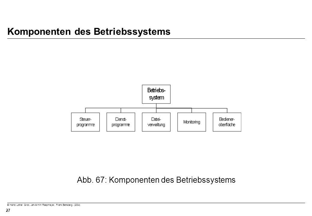 Komponenten des Betriebssystems