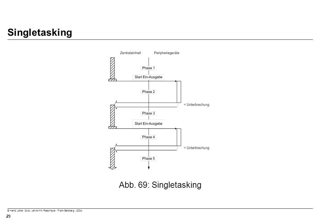 Singletasking Abb. 69: Singletasking