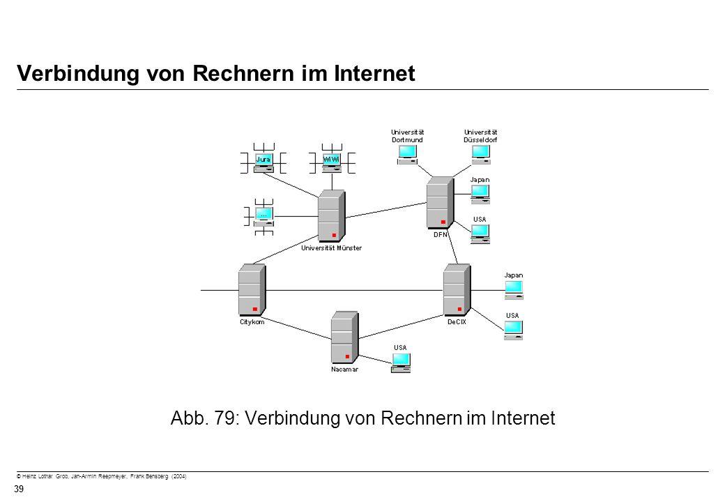Verbindung von Rechnern im Internet