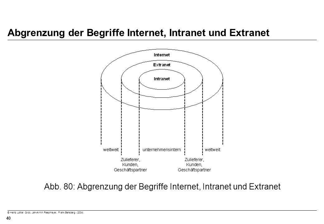 Abgrenzung der Begriffe Internet, Intranet und Extranet
