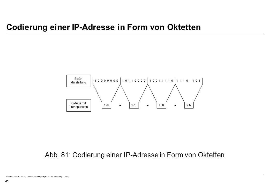 Codierung einer IP-Adresse in Form von Oktetten