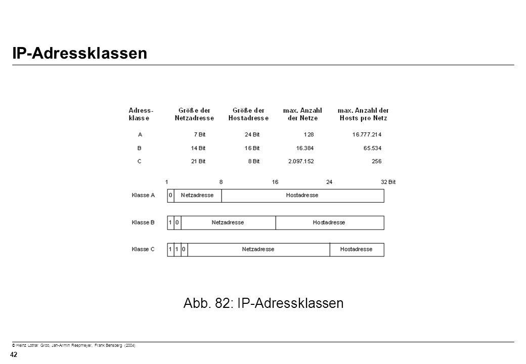 Abb. 82: IP-Adressklassen