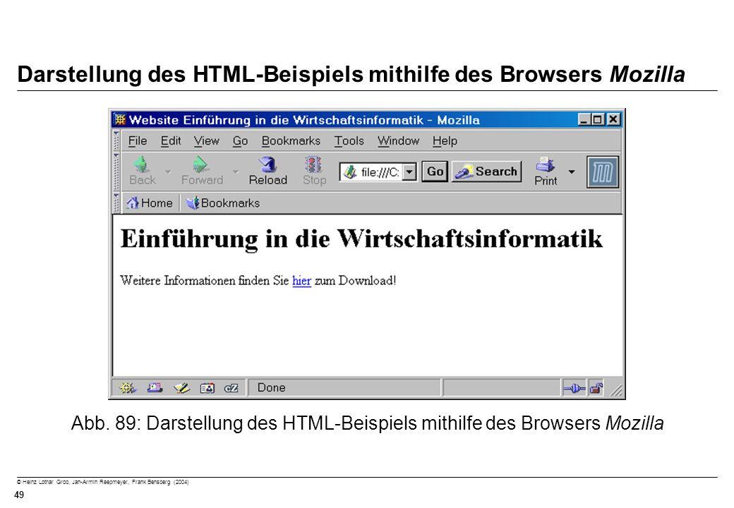 Darstellung des HTML-Beispiels mithilfe des Browsers Mozilla