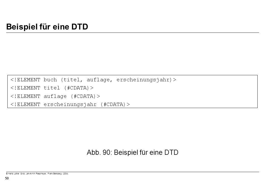 Abb. 90: Beispiel für eine DTD